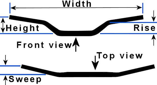 motocross handlebar guide bend